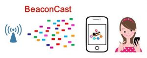 beaconcast